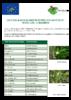 corexerun_liste_especes_reintroduites.pdf - application/pdf
