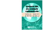 stratégie_de_l_oms_pour_la_médecine_2014-2023.pdf - application/pdf